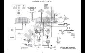 1995 e36 3 series, hawk alarm