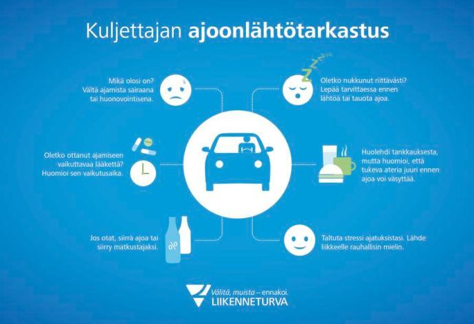 Kuvassa graafi kuljettajan ajoonlähtötarkastuksesta. Ajokunnon tarkkailu on hyvä tapa jokaiselle kuljettajalle ikään katsomatta.