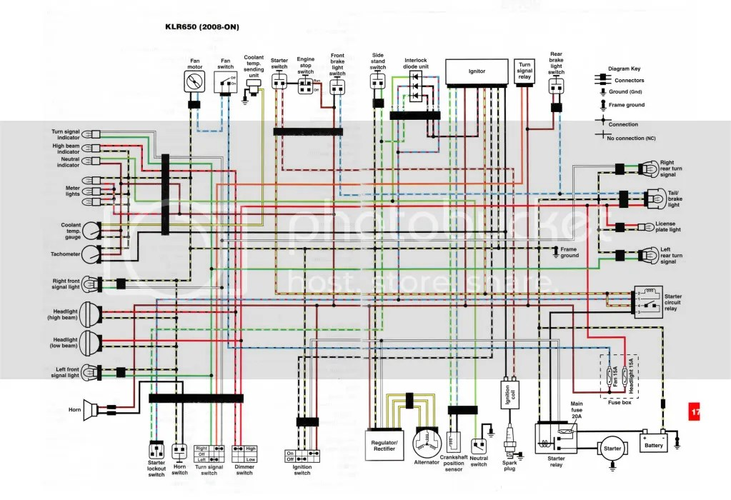 08wiringdiagramcolor?resize=665%2C455&ssl=1 1987 klr 650 wiring diagram wiring diagram KLR 250 Wiring Diagram at mifinder.co