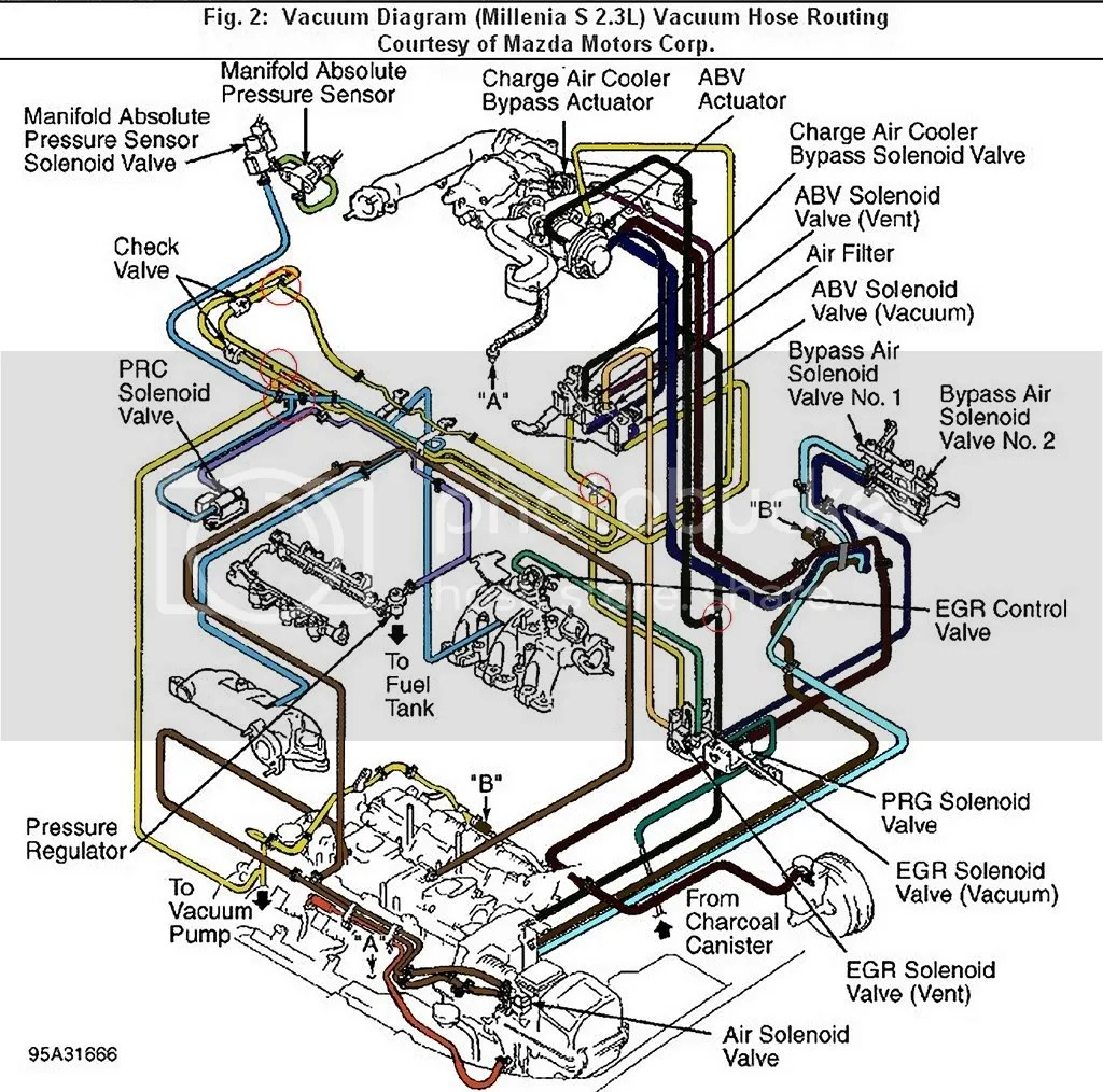 1989 Mazda B2200 Wiring Diagram Charging Detailed Schematic Diagrams 1987 B2600 Free Picture 88 Carb 92