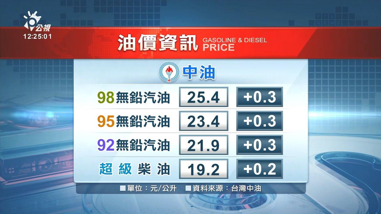 中油明調整油價 汽油漲0.3元 柴油漲0.2元 20201115 公視中晝新聞(iLikeEdit 我的讚新聞)