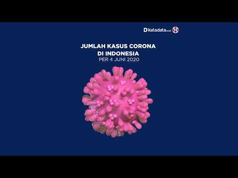 TERBARU: Kasus Corona di Indonesia per Kamis, 4 Juni 2020 | Katadata Indonesia