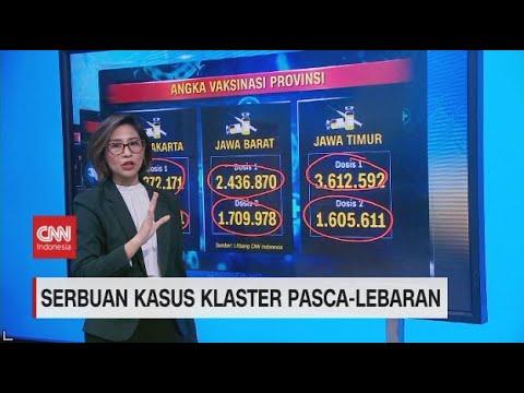 Serbuan Kasus Klaster Pasca-Lebaran