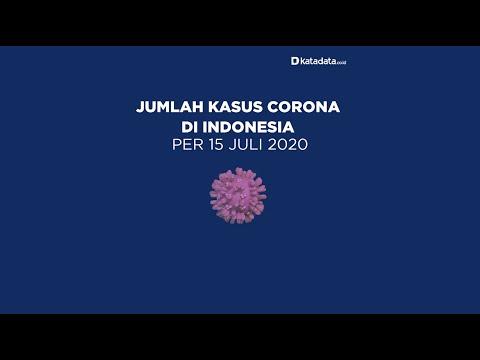 TERBARU: Kasus Corona di Indonesia per Rabu, 15 Juli 2020   Katadata Indonesia