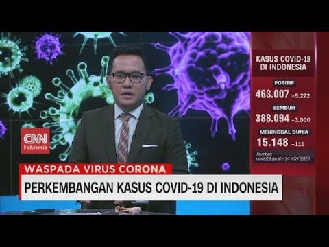 Perkembangan Kasus Covid di Indonesia: Positif Bertambah 5.272
