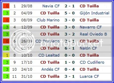 R.TUILLA .J.11