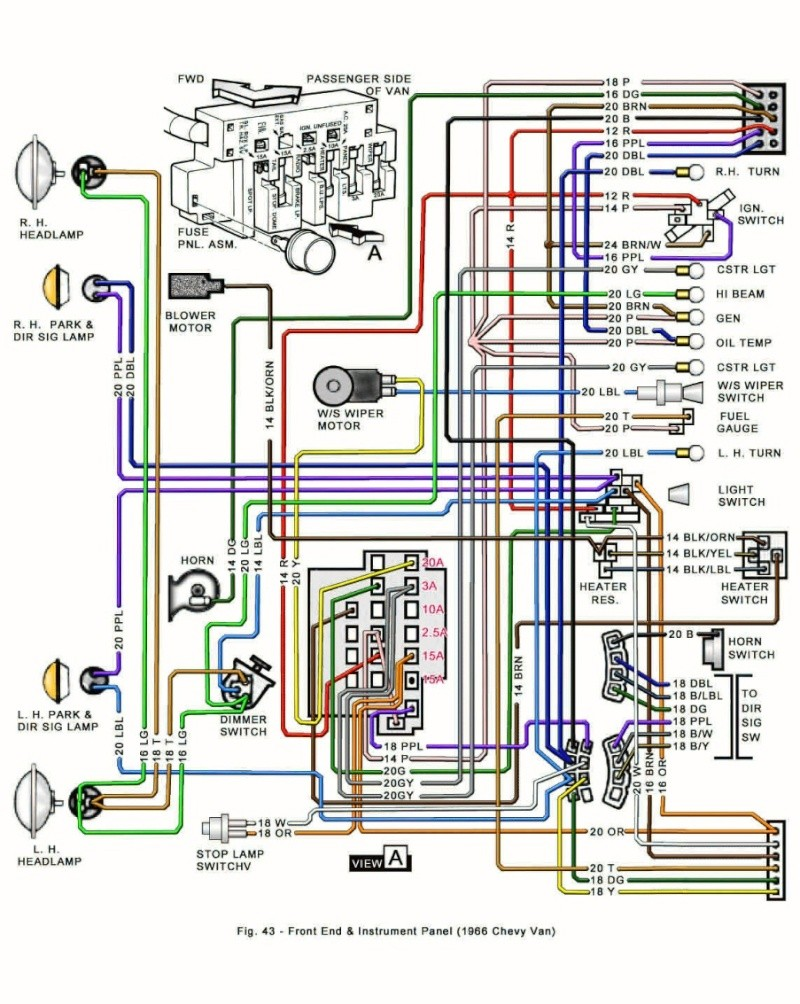 1976 Jeep Cj5 Fuse Box Diagram Wiring Diagram Window B Window B Zaafran It