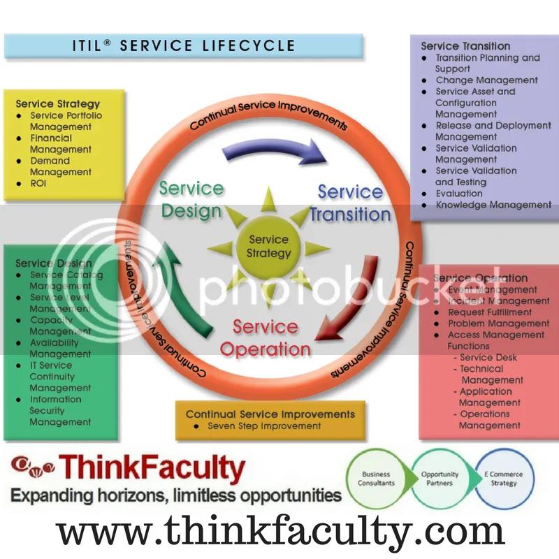 photo www.thinkfaculty.com 2_zpsv2wxaqh5.png