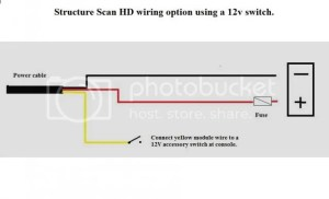 ***Lowrance Help Topics, Networking Diagrams, Wiring