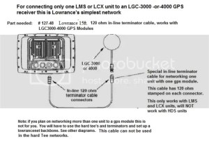 Lowrance Help Topics, Networking Diagrams, Troubleshooting