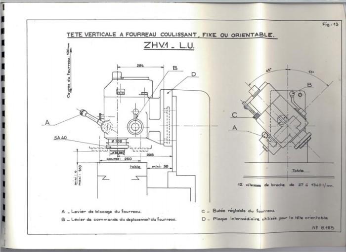Ernault Somua Z1C ZHV1 Et Z3C ZHV3