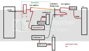RVNet Open Roads Forum: Technology Corner: TV cable wiring, where does it go?