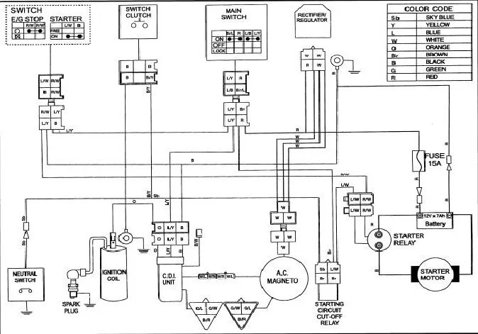Outstanding Here Is The Wiring Diagram For The Zongshen 200Gy2 As Provided In Wiring Cloud Hisonuggs Outletorg