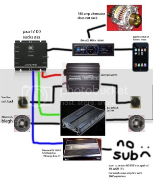 Post your system diagram  Page 2  Car Audio