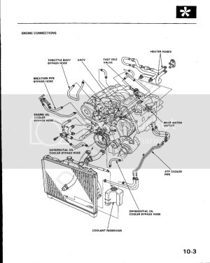 1996 Acura Integra Cooling System Diagram  Wiring Diagram