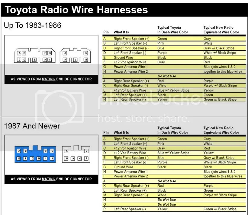 ToyotaRadioPlugs?resizeu003d665%2C578 1984 toyota pickup radio wiring diagram efcaviation com  at highcare.asia