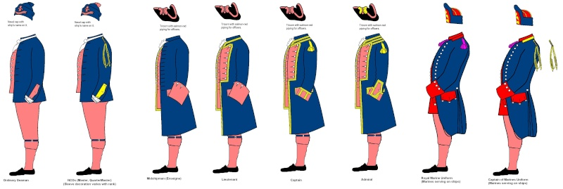 Colonial Naval Uniforms