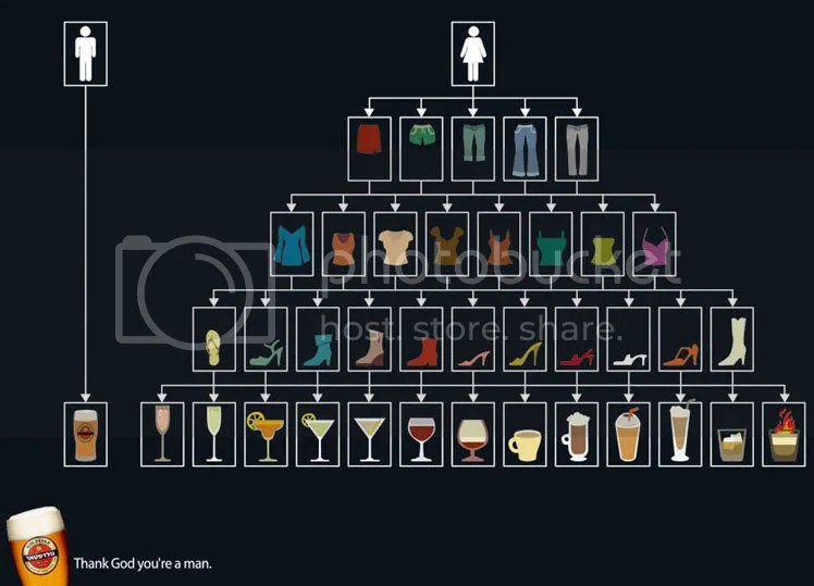 mujeres complicadas cerveza
