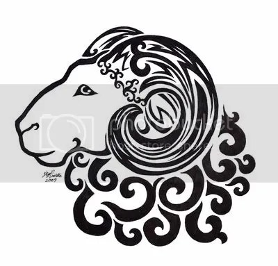 Zodiac Tattoo Symbols: Aries Tattoos