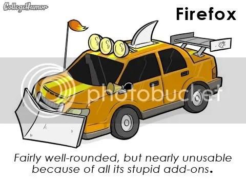 Firefox, 5 trình duyệt và những kiểu vận tải mà chúng tương đồng