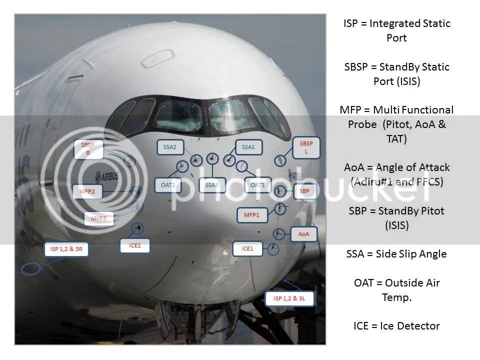Aviación - Localización de sondas en un Airbus A350