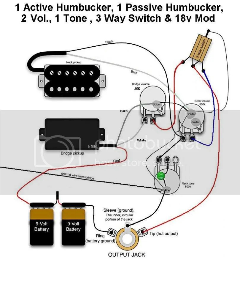 Active And Passive Pickups