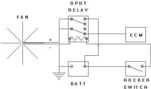 Hot Wiring Fan Diagram 2009 & Newer  Kawasaki Teryx