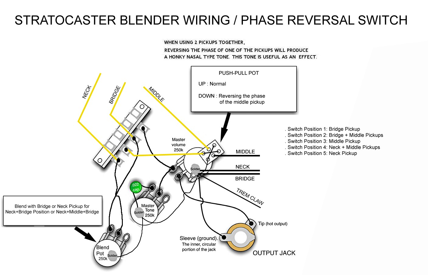 Cool How To Install A Remote Starter Huge Hss Wiring Flat Excalibur Remote Start Installation 3 Way Switch Guitar Young Bulldog Remote Start Installation GreenSuper Switch Wiring Fender Nashville Telecaster Wiring Diagram   Blonton