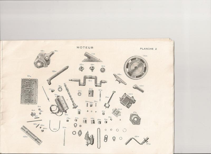 Benjamin 2 Zylinder Motor Katalog