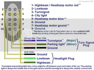 vw euro headlight pigtail wiring diagram?