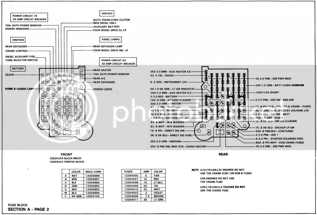 1989 GM RV P wiring diagrams 10 84 chevy truck fuse box diagram