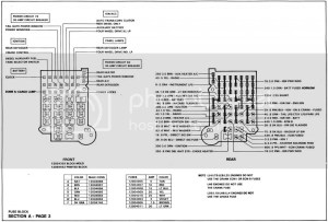 Wiring Diagram needed for 89 K5 detailed fuse block schematic