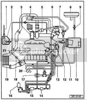 2005 Passat Tdi Vacuum Diagram | Online Wiring Diagram