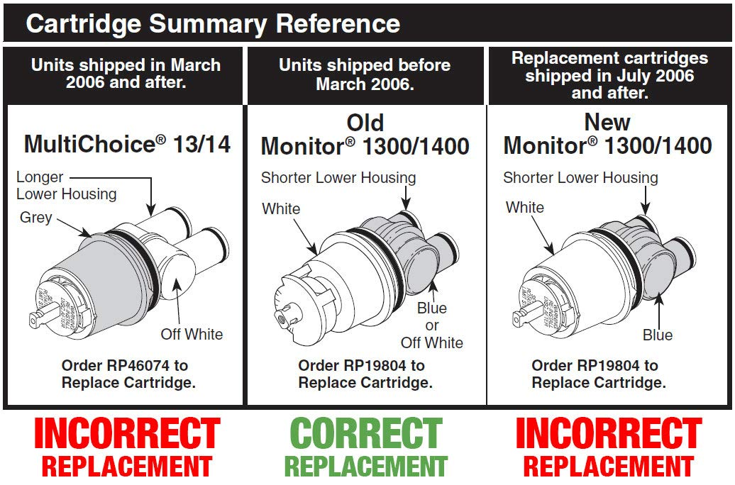 delta replacement ib 133670 pressure balance cartridge for tub shower valves