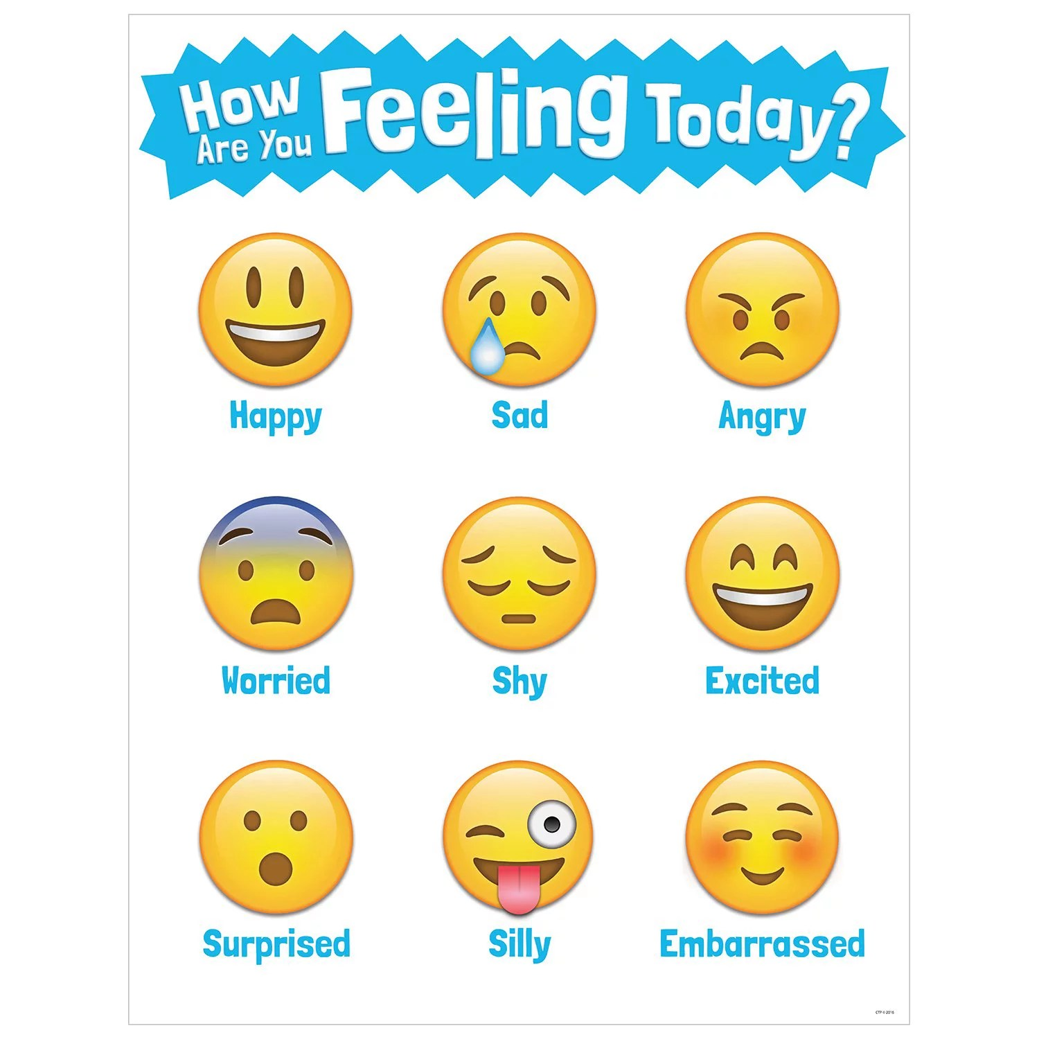 Chart How Are You Feeling Today Emoji Chart This