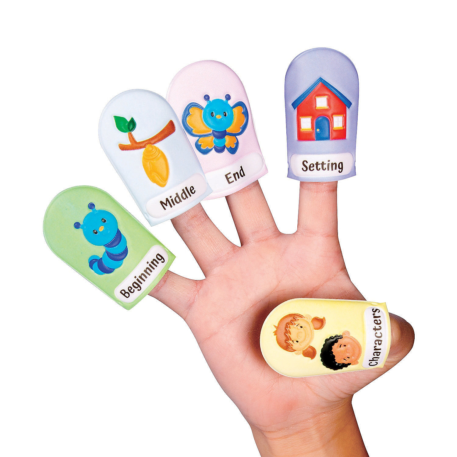 Five Finger Reading Retell Puppets