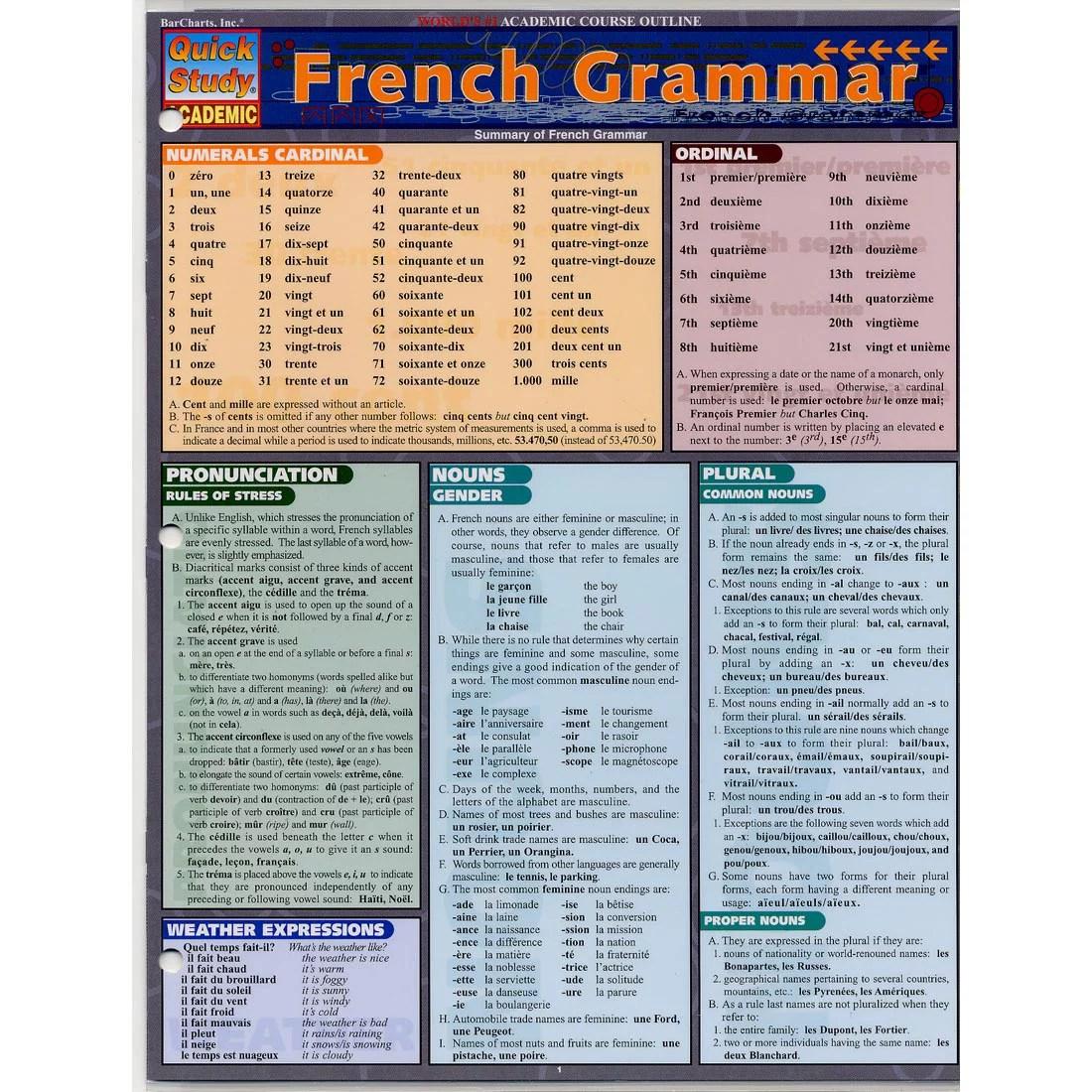 Barcharts Inc French Grammar