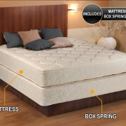 Dreamy Classic Queen Size Mattress And Box Spring Set
