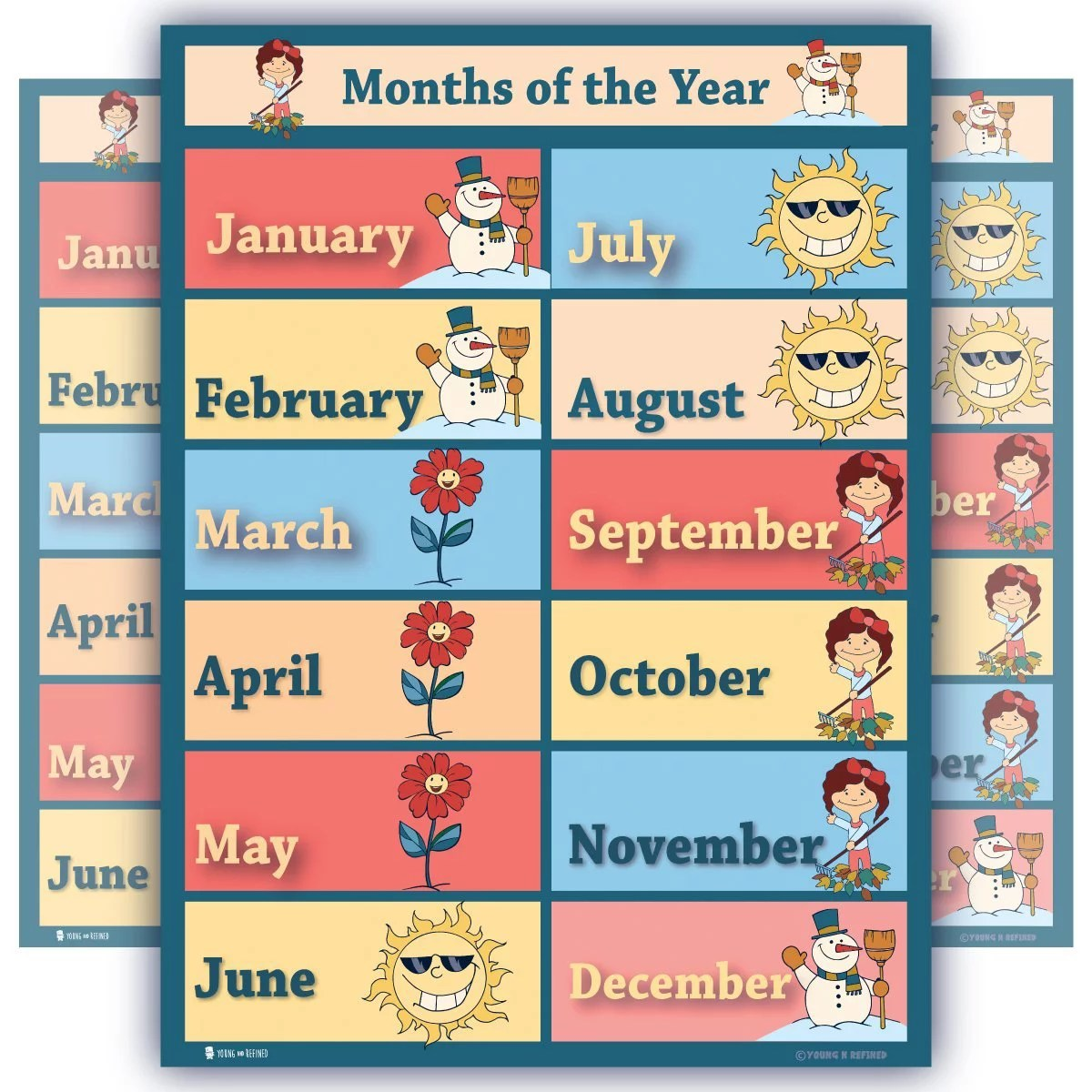 Learning Months Of Year Chart Laminated Educational