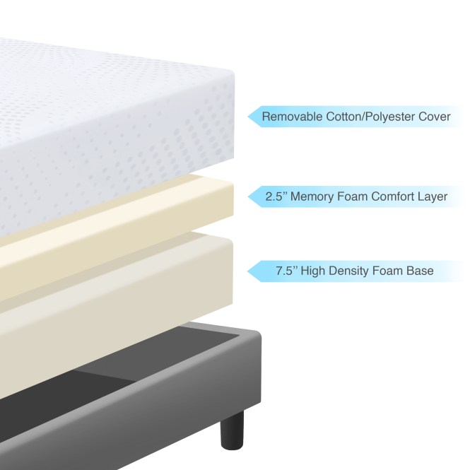 Best Choice Products 10 Dual Layered Memory Foam Mattress Full Certipur Us Certified