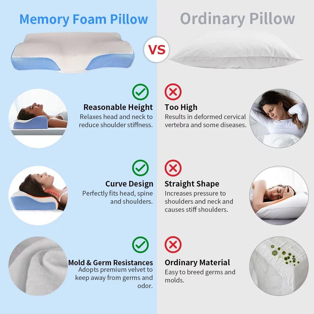 cervical pillow contour memory foam orthopedic pillow for neck pain sleeping for side sleeper back sleeper stomach sleeper
