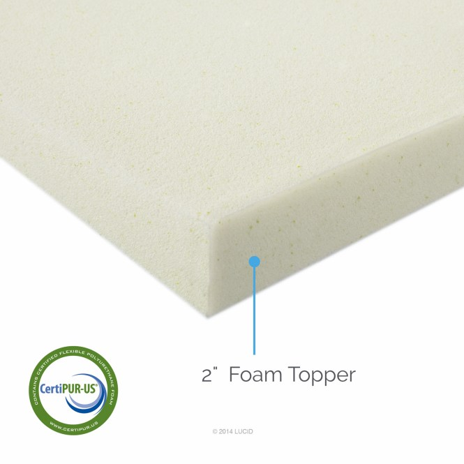 Lucid 2 Premium Soft Foam Mattress Topper Multiple Sizes