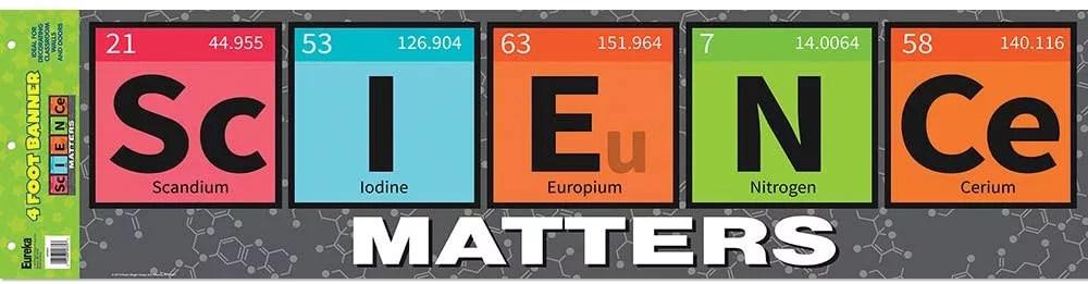 Eureka Science Matters Periodic Table Classroom Decoration Banner 45 X 12 Walmart Canada