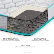 Linenspa 6 Inch Innerspring Mattress In A Box Multiple Sizes Image