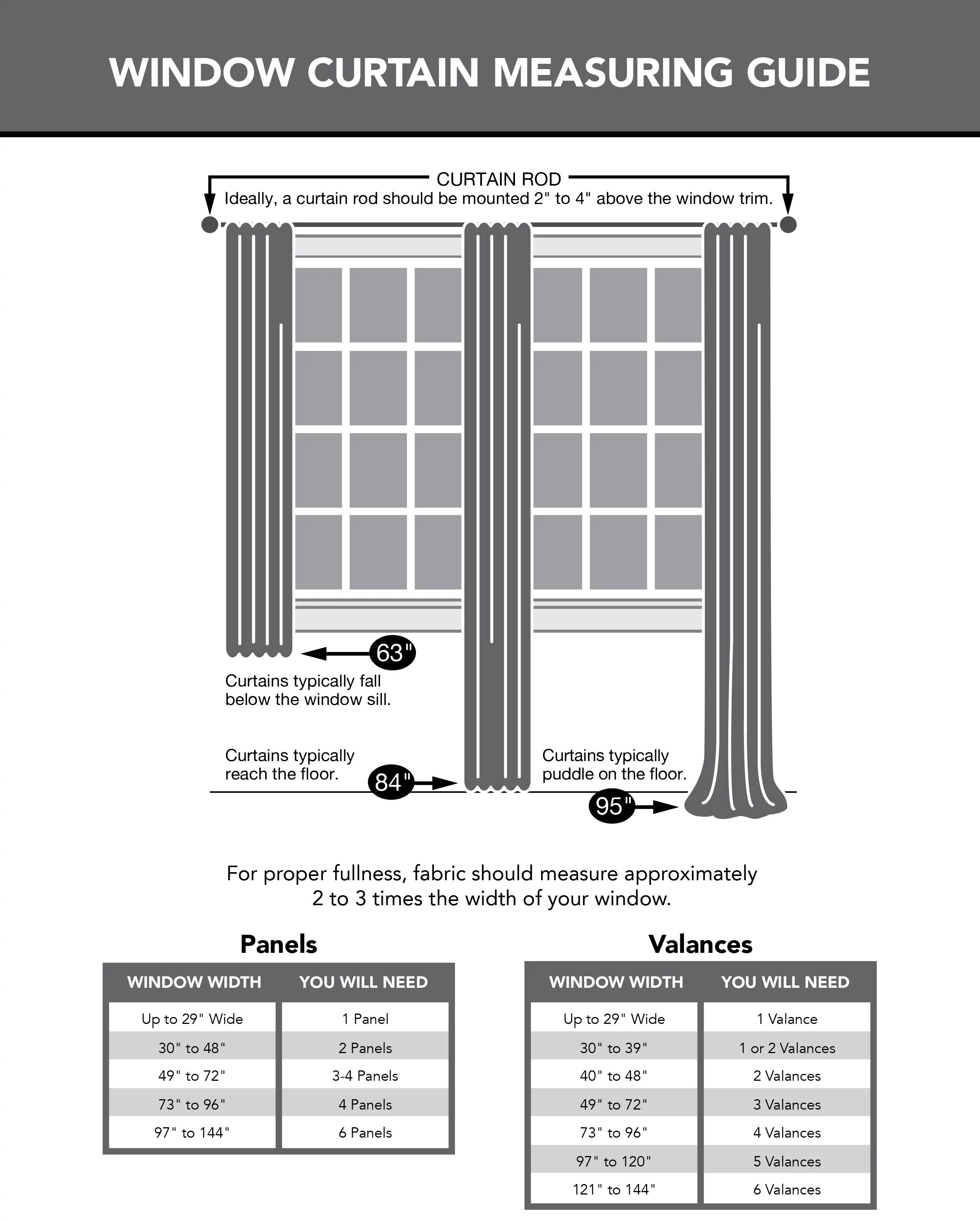 ذاب وحدة التحكم ماعدا patio door curtains size