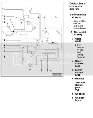 VWVortex  Need: AC wiring diagram