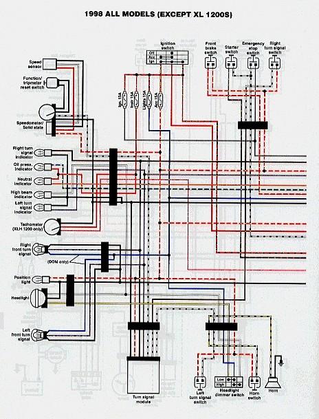 wiring diagram 96 softail electrical wiring diagrams 91 harley softail wiring schematic 96 harley sportster wiring diagram enthusiast wiring diagrams \\u2022 1988 softail handlebar wiring diagram wiring diagram 96 softail