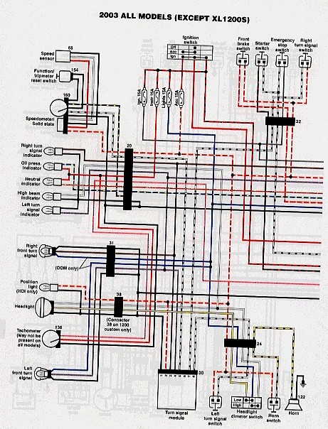 2005 harley davidson sportster 883 wiring diagram schematic diagrams rh ogmconsulting co 2005 harley davidson sportster wiring diagram 2005 sportster 1200 fuse diagram