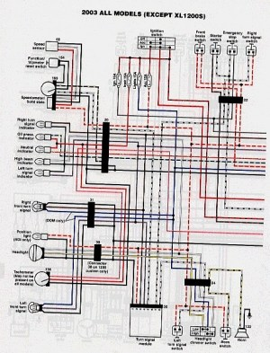 Wiring Diagram For 2000 Harley Sportster 1200, Wiring