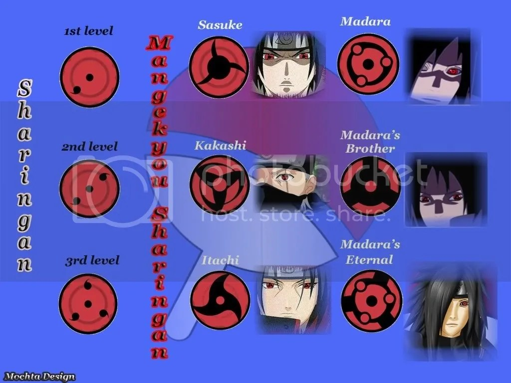mangaekyou,sharingan,uchiha,wallpaper